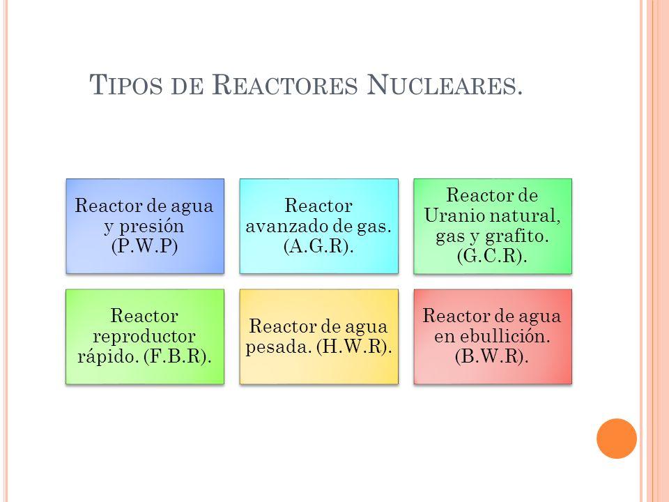 T IPOS DE R EACTORES N UCLEARES.Reactor de agua y presión (P.W.P) Reactor avanzado de gas.