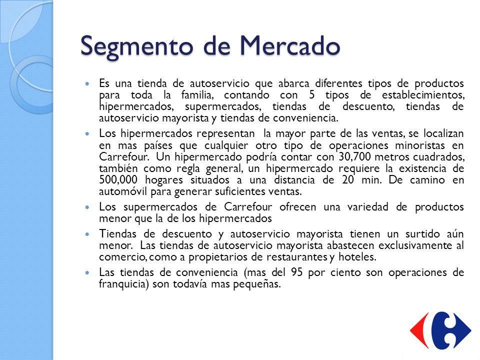 Segmento de Mercado Es una tienda de autoservicio que abarca diferentes tipos de productos para toda la familia, contando con 5 tipos de establecimien