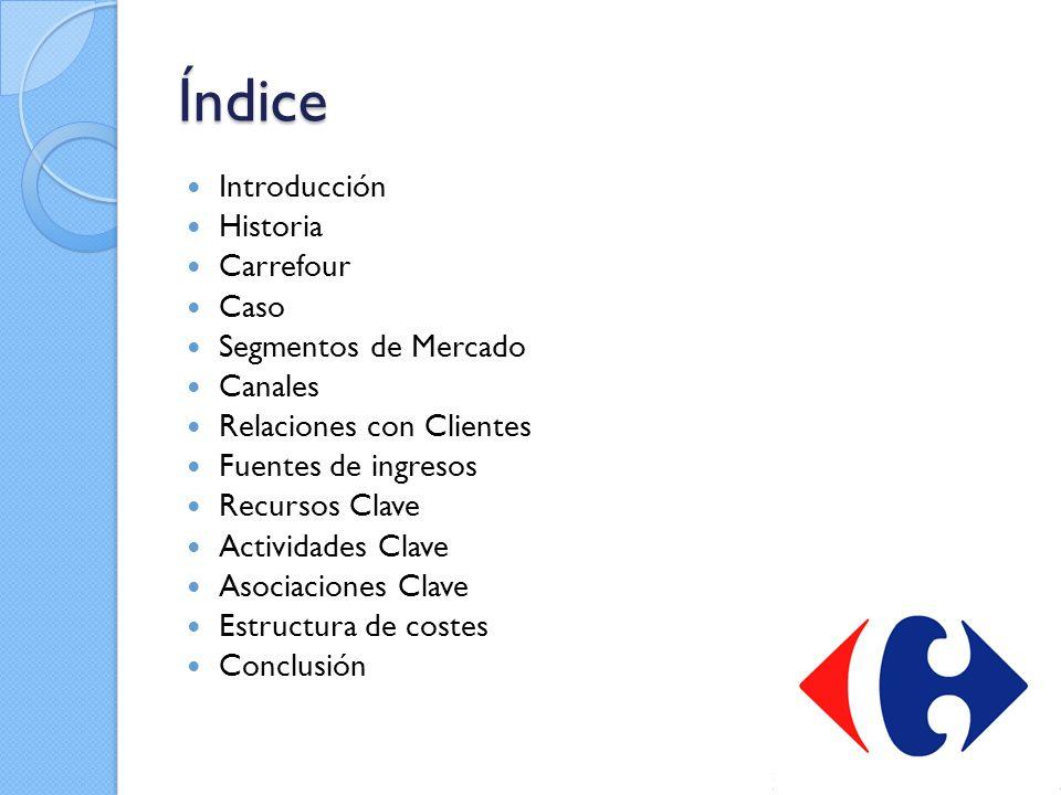 Índice Introducción Historia Carrefour Caso Segmentos de Mercado Canales Relaciones con Clientes Fuentes de ingresos Recursos Clave Actividades Clave