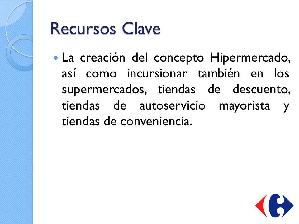 Recursos Clave La creación del concepto Hipermercado, así como incursionar también en los supermercados, tiendas de descuento, tiendas de autoservicio