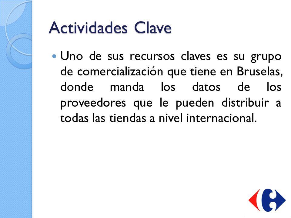 Actividades Clave Uno de sus recursos claves es su grupo de comercialización que tiene en Bruselas, donde manda los datos de los proveedores que le pu