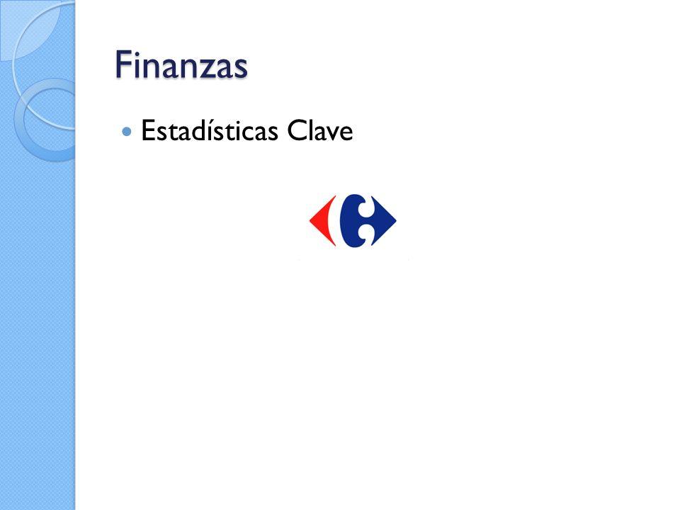 Finanzas Estadísticas Clave