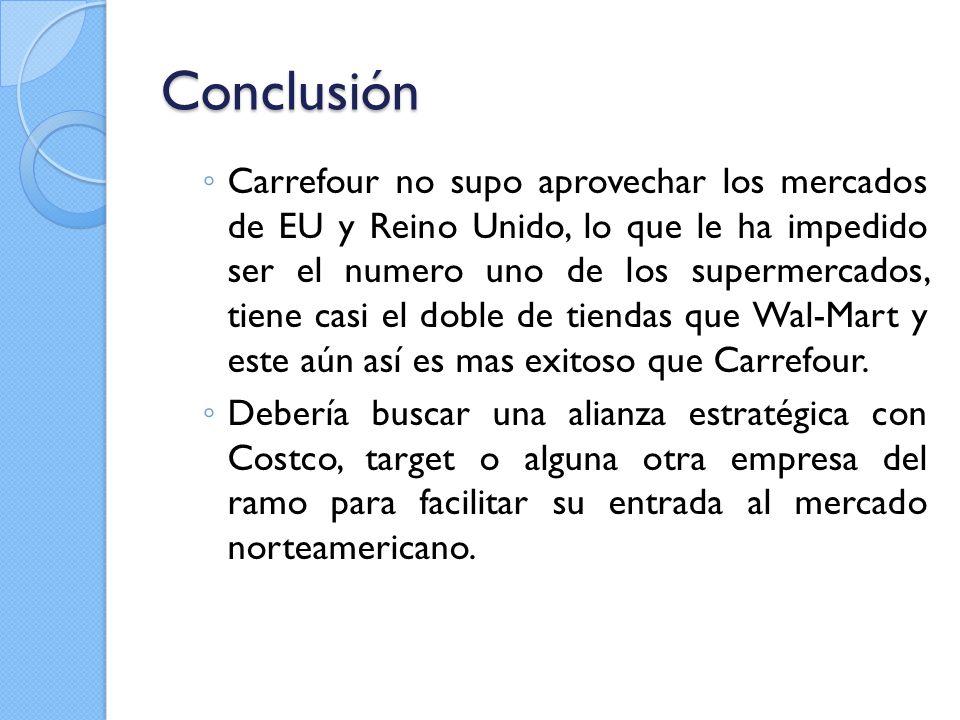 Conclusión Carrefour no supo aprovechar los mercados de EU y Reino Unido, lo que le ha impedido ser el numero uno de los supermercados, tiene casi el