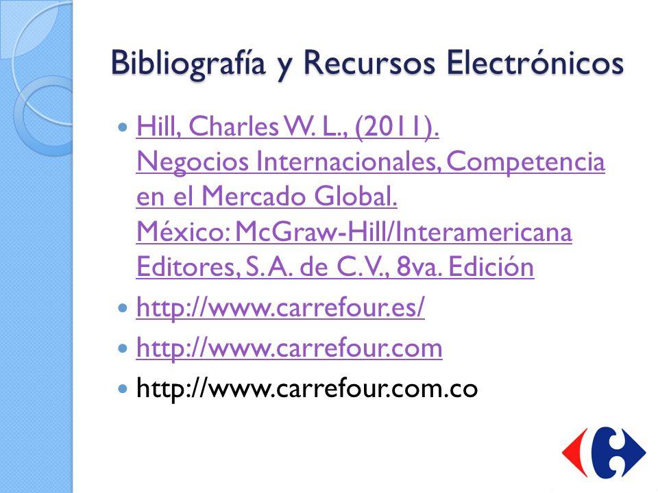 Bibliografía y Recursos Electrónicos Hill, Charles W. L., (2011). Negocios Internacionales, Competencia en el Mercado Global. México: McGraw-Hill/Inte