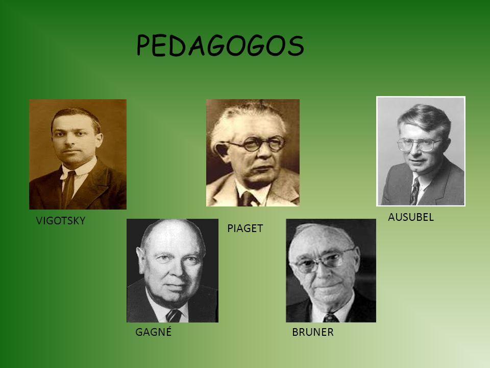 PEDAGOGOS VIGOTSKY PIAGET AUSUBEL GAGNÉBRUNER