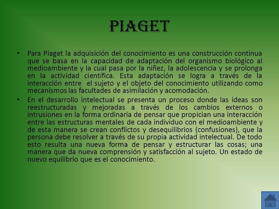 PIAGET Para Piaget la adquisición del conocimiento es una construcción continua que se basa en la capacidad de adaptación del organismo biológico al m
