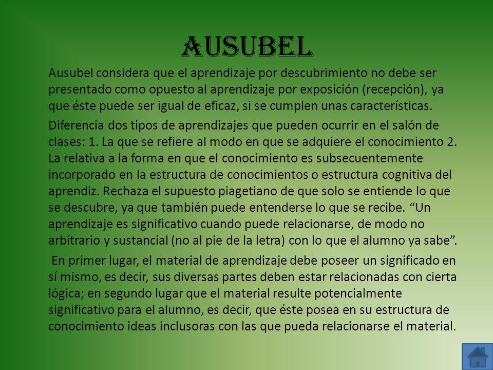 AUSUBEL Ausubel considera que el aprendizaje por descubrimiento no debe ser presentado como opuesto al aprendizaje por exposición (recepción), ya que