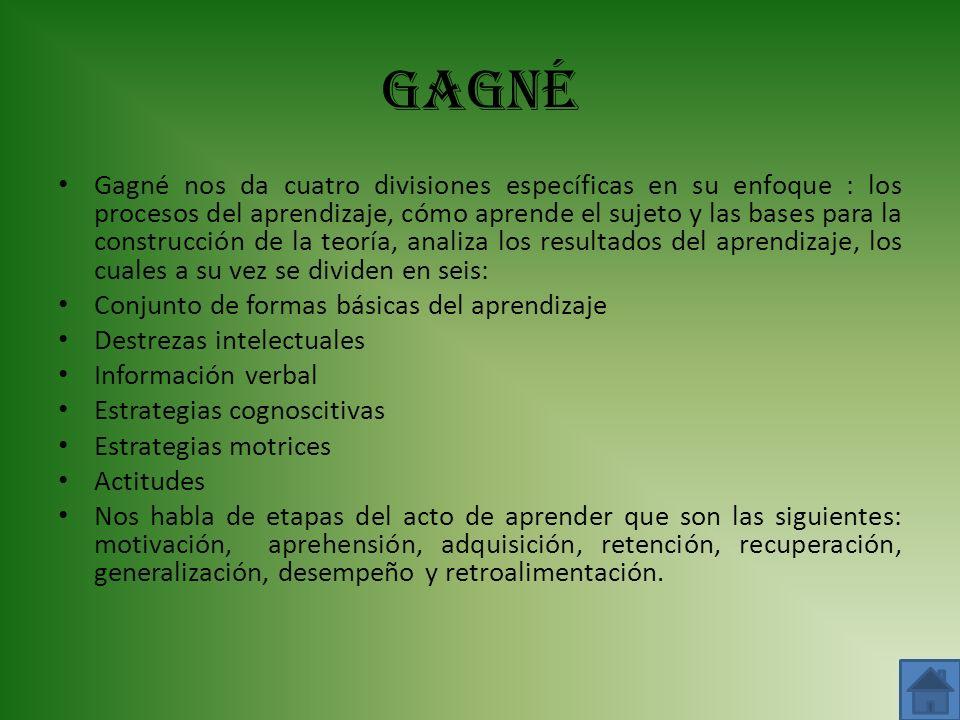 GAGNÉ Gagné nos da cuatro divisiones específicas en su enfoque : los procesos del aprendizaje, cómo aprende el sujeto y las bases para la construcción