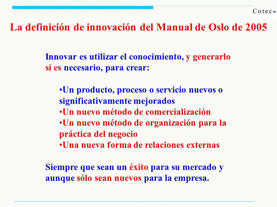 La definición de innovación del Manual de Oslo de 2005 Innovar es utilizar el conocimiento, y generarlo si es necesario, para crear: Un producto, proc