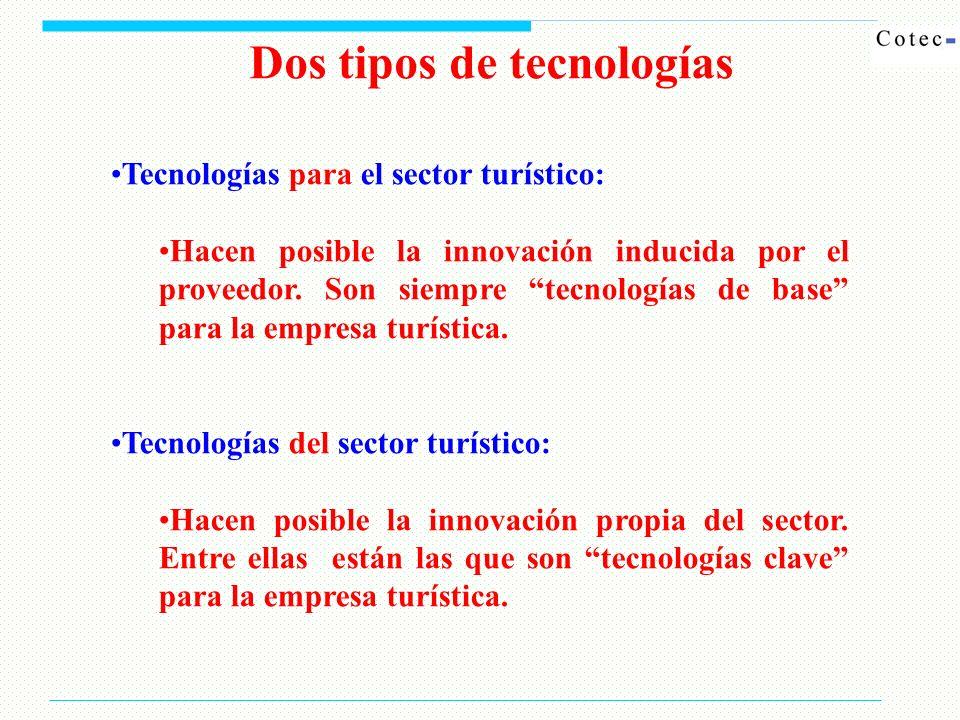 Dos tipos de tecnologías Tecnologías para el sector turístico: Hacen posible la innovación inducida por el proveedor. Son siempre tecnologías de base