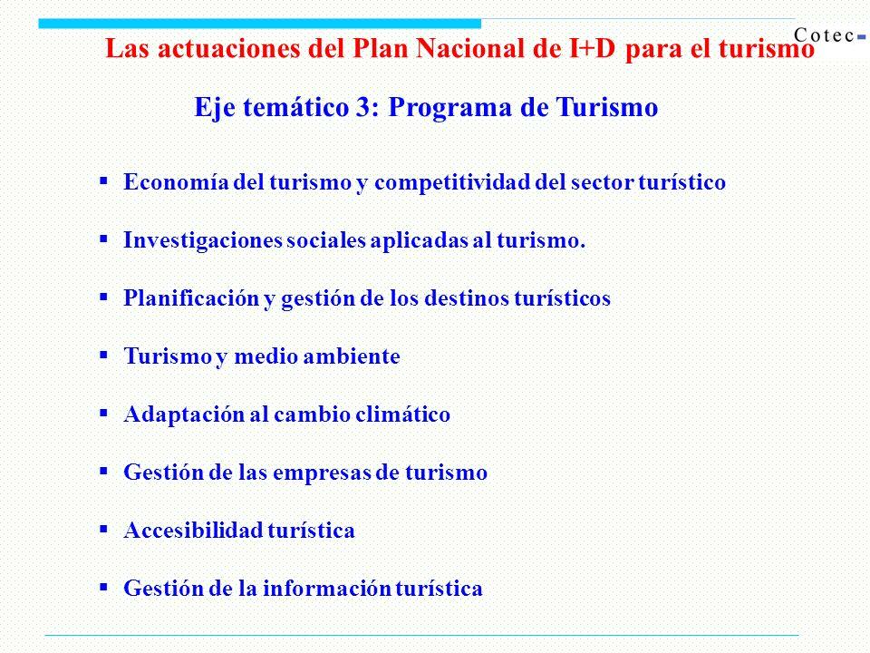 Las actuaciones del Plan Nacional de I+D para el turismo Eje temático 3: Programa de Turismo Economía del turismo y competitividad del sector turístico Investigaciones sociales aplicadas al turismo.