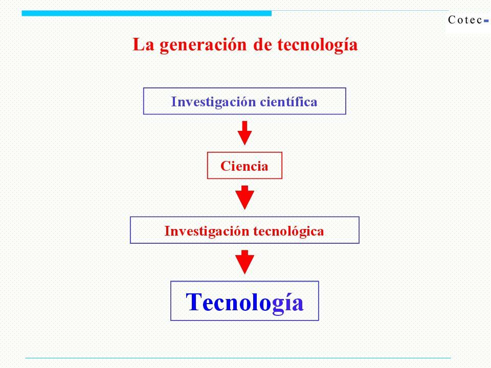 La generación de tecnología