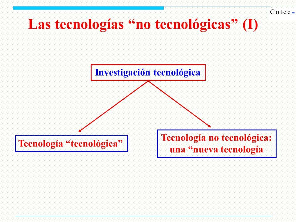 Las tecnologías no tecnológicas (I) Investigación tecnológica Tecnología tecnológica Tecnología no tecnológica: una nueva tecnología