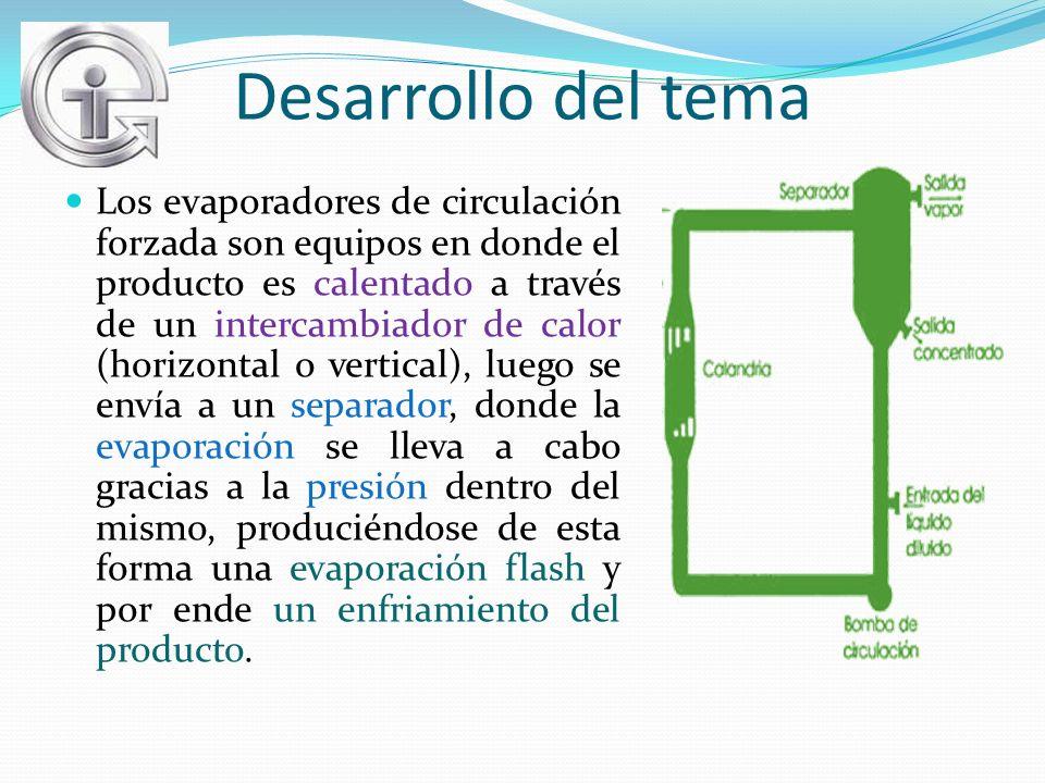 Desarrollo del tema Los evaporadores de circulación forzada son equipos en donde el producto es calentado a través de un intercambiador de calor (hori