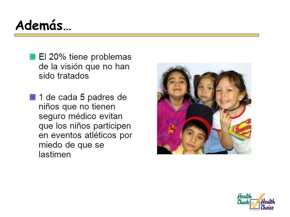 Además… El 20% tiene problemas de la visión que no han sido tratados 1 de cada 5 padres de niños que no tienen seguro médico evitan que los niños part