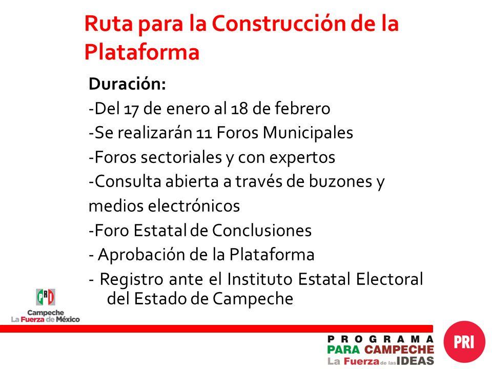 Ruta para la Construcción de la Plataforma Duración: -Del 17 de enero al 18 de febrero -Se realizarán 11 Foros Municipales -Foros sectoriales y con expertos -Consulta abierta a través de buzones y medios electrónicos -Foro Estatal de Conclusiones - Aprobación de la Plataforma - Registro ante el Instituto Estatal Electoral del Estado de Campeche