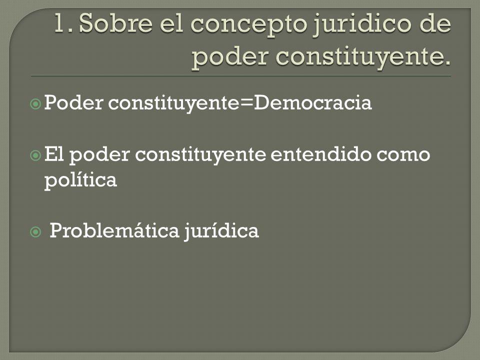 Jellinek : el poder constituyente es fuerza respecto a la constitución, es empírico- facticio dada la producción normativa limitada Kelsen: el poder constituyente regula la propia producción de la norma(derecho)