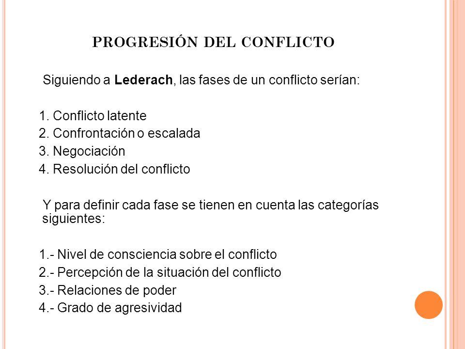 PROGRESIÓN DEL CONFLICTO Siguiendo a Lederach, las fases de un conflicto serían: 1. Conflicto latente 2. Confrontación o escalada 3. Negociación 4. Re