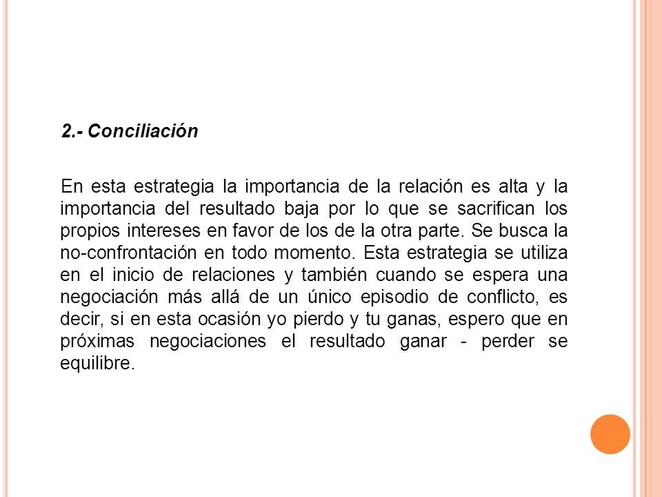 2.- Conciliación En esta estrategia la importancia de la relación es alta y la importancia del resultado baja por lo que se sacrifican los propios int