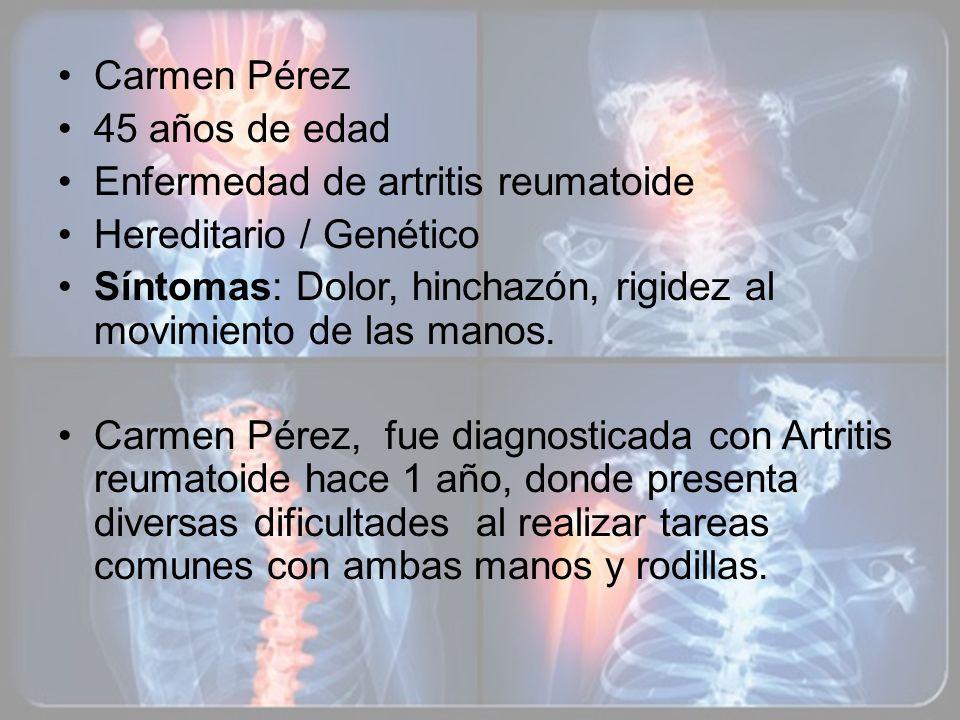 Carmen Pérez 45 años de edad Enfermedad de artritis reumatoide Hereditario / Genético Síntomas: Dolor, hinchazón, rigidez al movimiento de las manos.