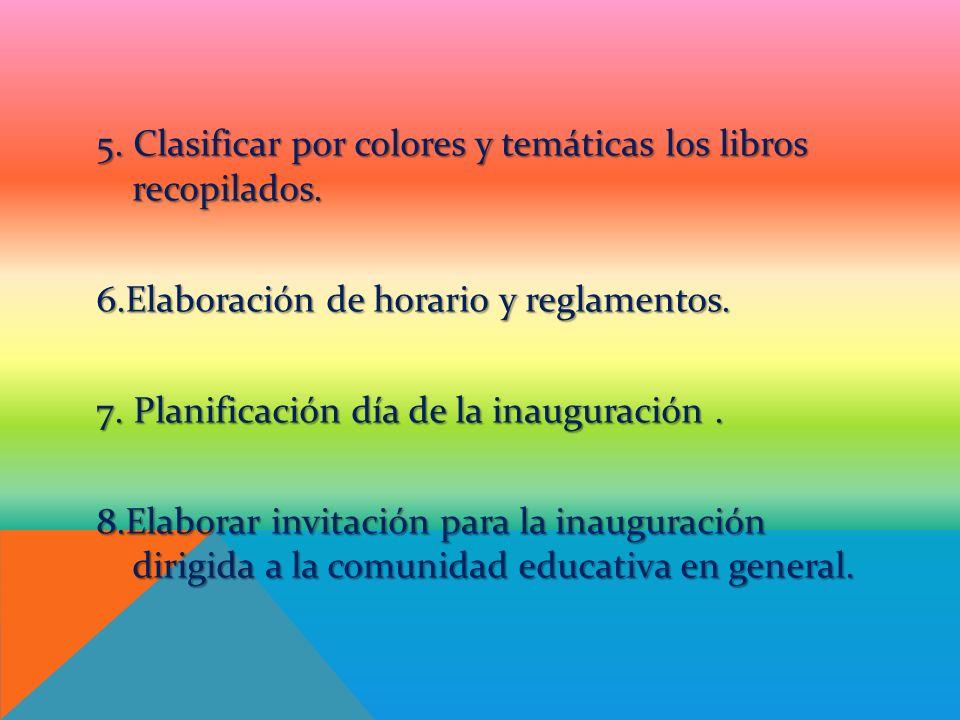 5. Clasificar por colores y temáticas los libros recopilados. 6.Elaboración de horario y reglamentos. 7. Planificación día de la inauguración. 8.Elabo