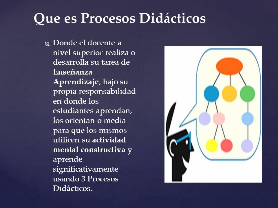 Que es Procesos Didácticos Donde el docente a nivel superior realiza o desarrolla su tarea de Enseñanza Aprendizaje, bajo su propia responsabilidad en