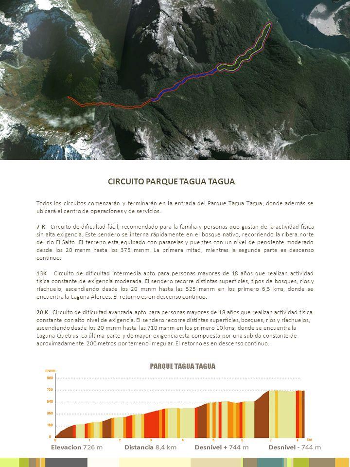 CIRCUITO PARQUE TAGUA TAGUA Todos los circuitos comenzarán y terminarán en la entrada del Parque Tagua Tagua, donde además se ubicará el centro de ope