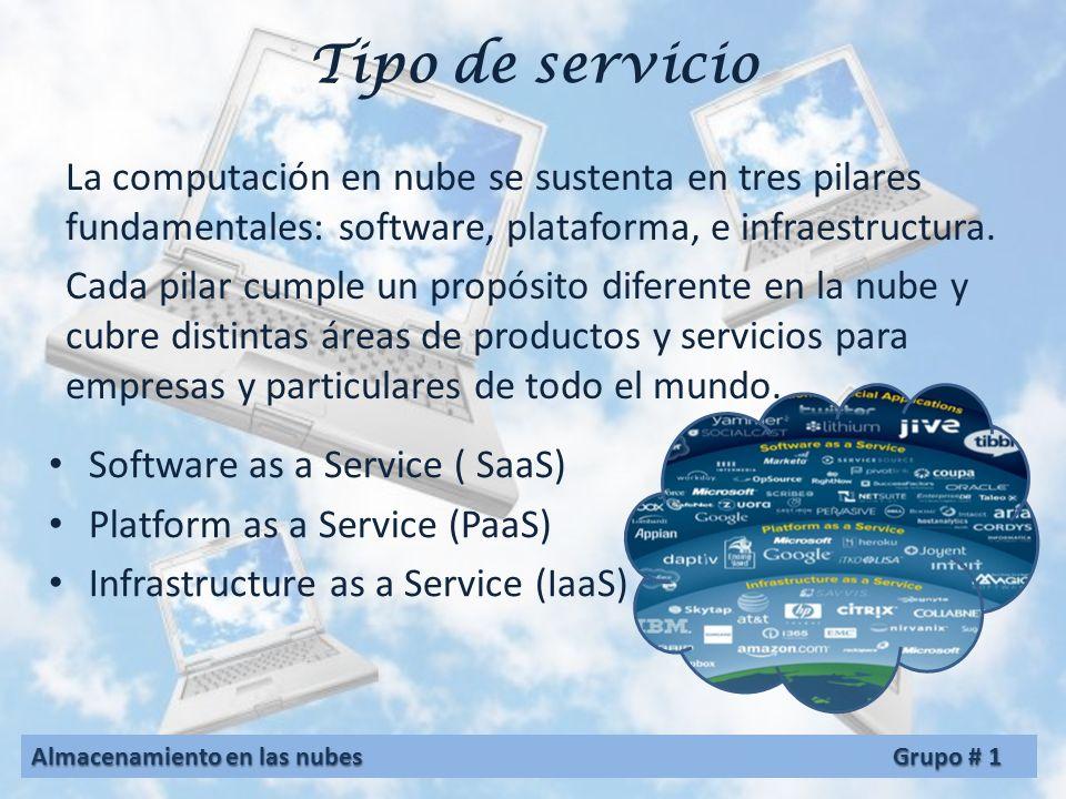 Nubes híbridas Combinan los modelos de nubes públicas y privadas. Usted es propietario de unas partes y comparte otras, aunque de una manera controlad