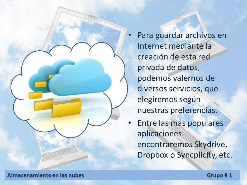 Aplicaciones Con el desarrollo de tecnologías y aplicaciones que hacen que sea fácil para los usuarios acceder, interactuar y compartir sus documentos