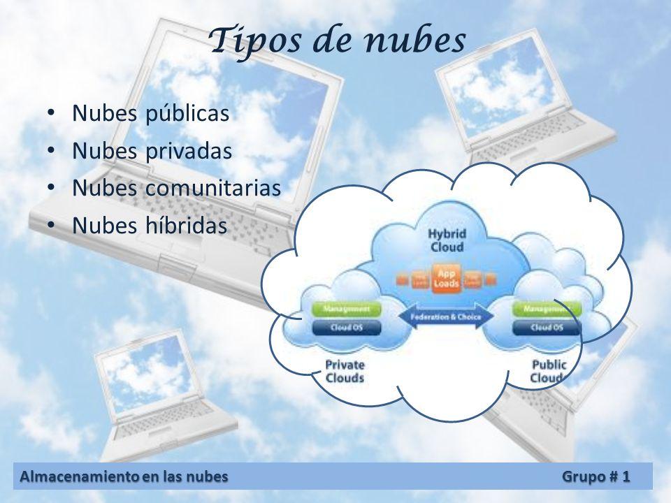 Tipos de nubes Nubes públicas Nubes privadas Nubes comunitarias Nubes híbridas Almacenamiento en las nubes Grupo # 1