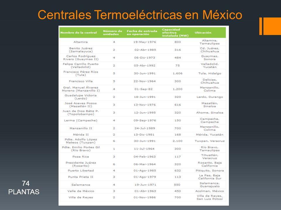 Centrales Termoeléctricas en México 74 PLANTAS