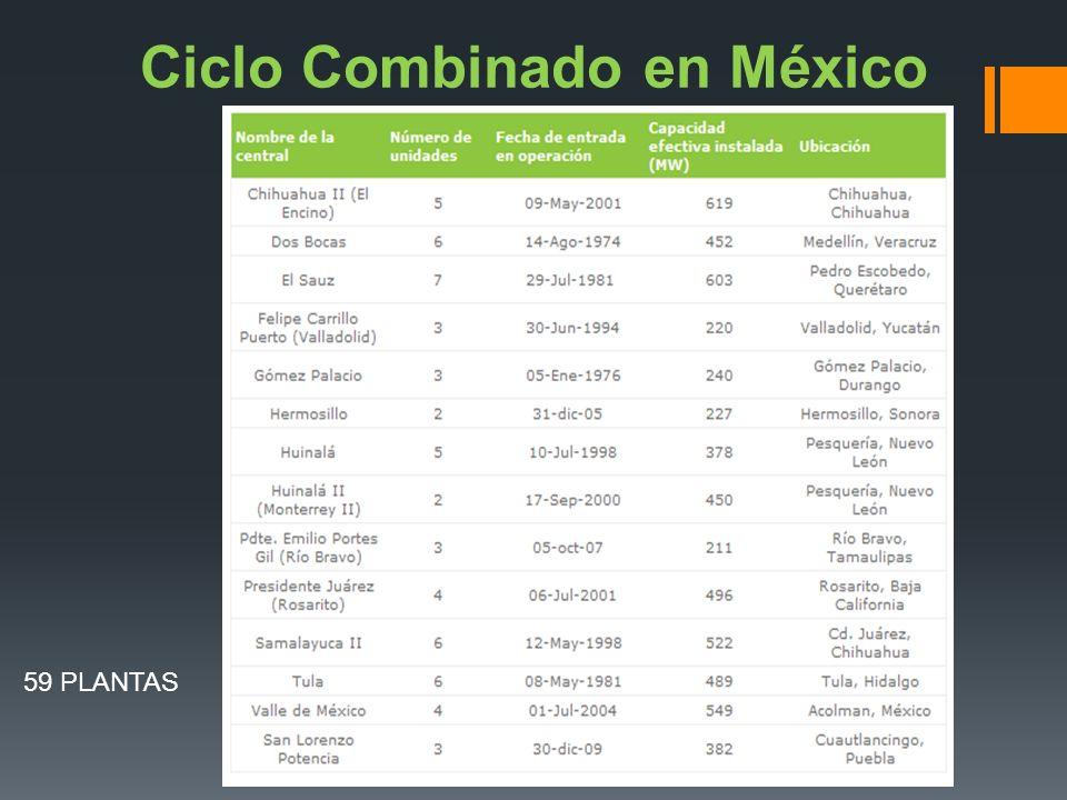 Ciclo Combinado en México 59 PLANTAS