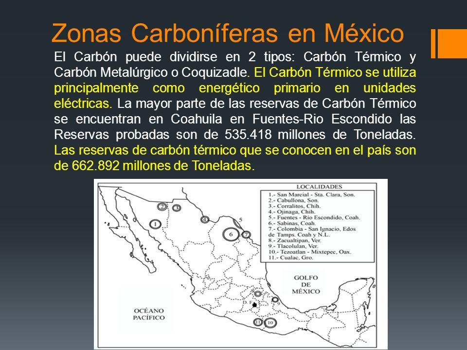 Zonas Carboníferas en México El Carbón puede dividirse en 2 tipos: Carbón Térmico y Carbón Metalúrgico o Coquizadle.