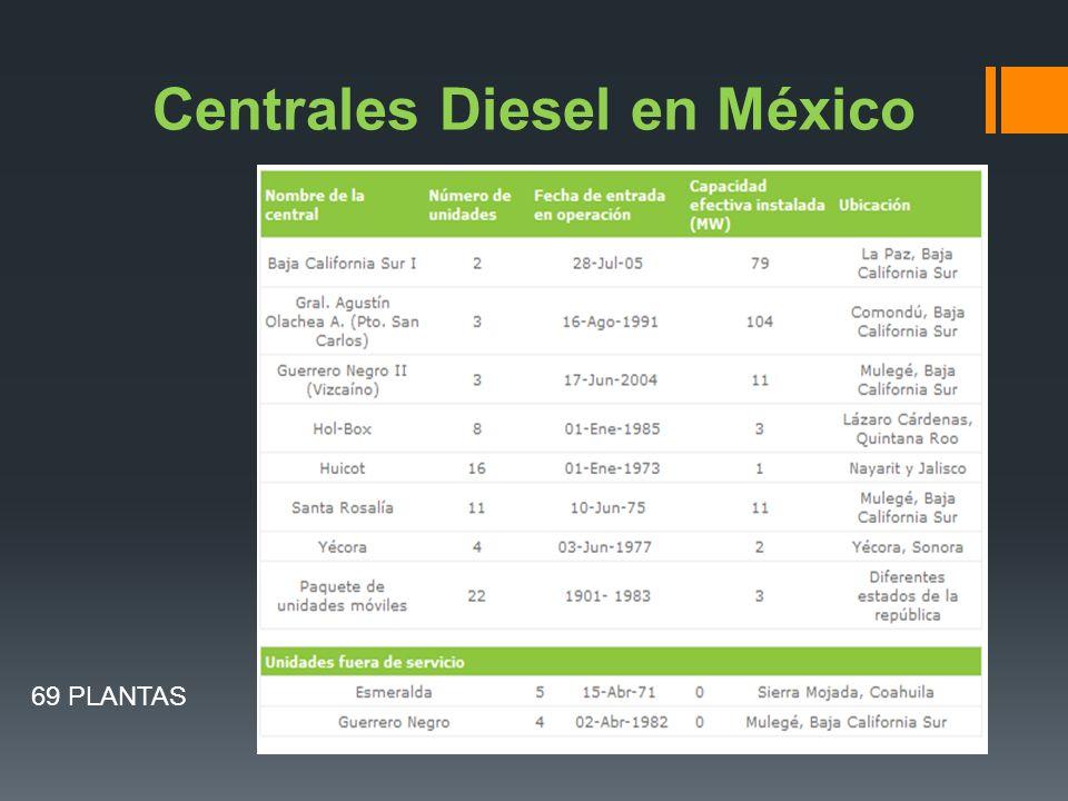 Centrales Diesel en México 69 PLANTAS