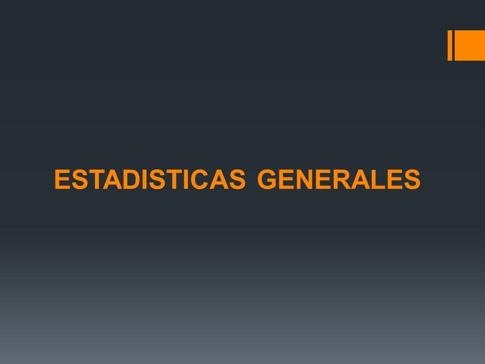 ESTADISTICAS GENERALES