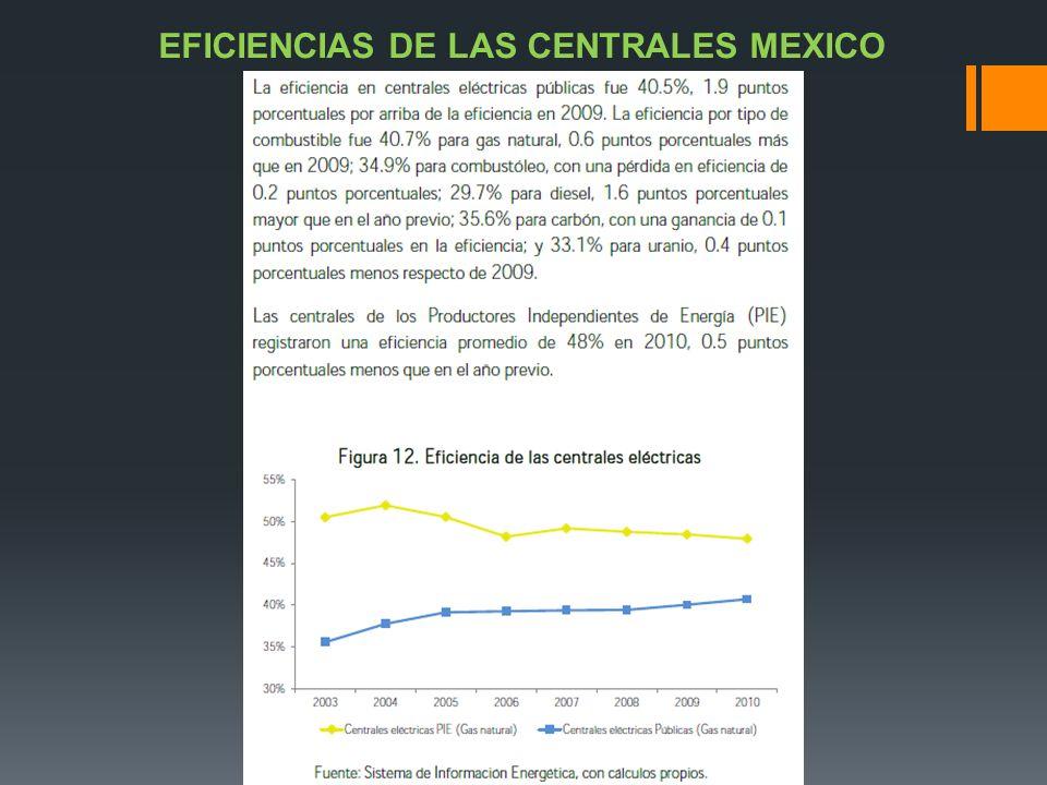 EFICIENCIAS DE LAS CENTRALES MEXICO