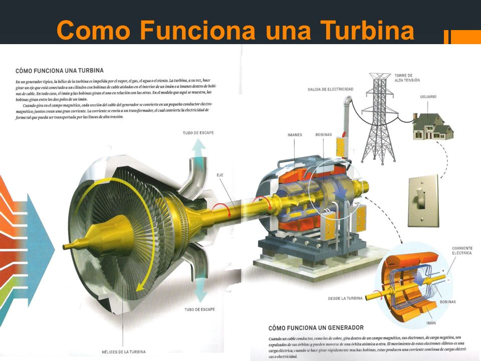 CENTRALES TERMOELECTRICAS