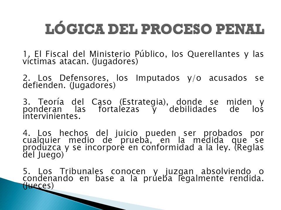 1. El Fiscal del Ministerio Público, los Querellantes y las víctimas atacan. (Jugadores) 2. Los Defensores, los Imputados y/o acusados se defienden. (