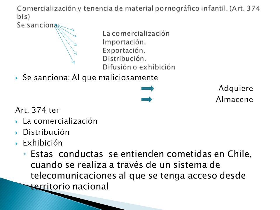 Se sanciona: Al que maliciosamente Adquiere Almacene Art. 374 ter La comercialización Distribución Exhibición Estas conductas se entienden cometidas e