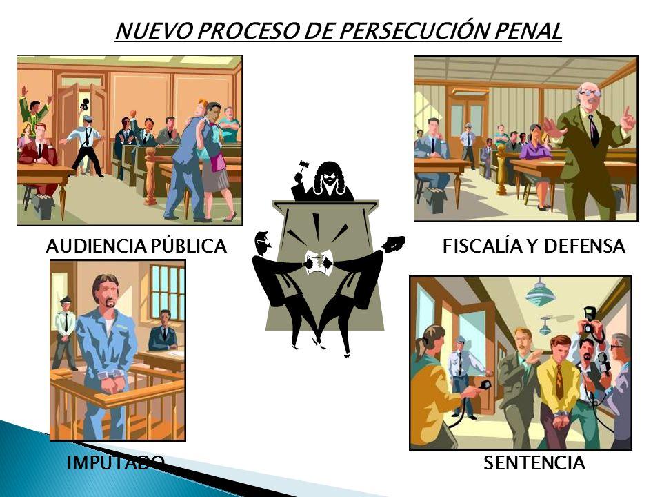 NUEVO PROCESO DE PERSECUCIÓN PENAL AUDIENCIA PÚBLICAFISCALÍA Y DEFENSA IMPUTADOSENTENCIA