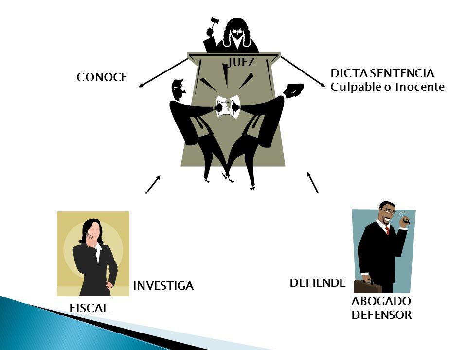 CONOCE ABOGADO DEFENSOR DEFIENDE FISCAL INVESTIGA DICTA SENTENCIA Culpable o Inocente JUEZ