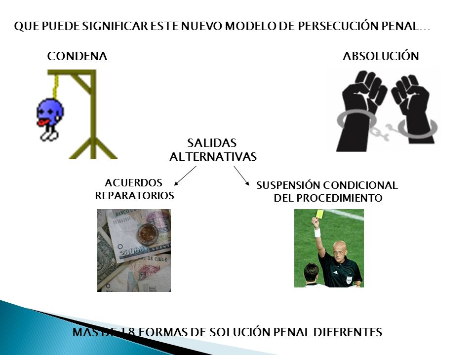 QUE PUEDE SIGNIFICAR ESTE NUEVO MODELO DE PERSECUCIÓN PENAL… CONDENAABSOLUCIÓN SALIDAS ALTERNATIVAS ACUERDOS REPARATORIOS SUSPENSIÓN CONDICIONAL DEL PROCEDIMIENTO MAS DE 18 FORMAS DE SOLUCIÓN PENAL DIFERENTES