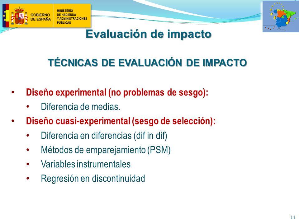 14 TÉCNICAS DE EVALUACIÓN DE IMPACTO Diseño experimental (no problemas de sesgo): Diferencia de medias.