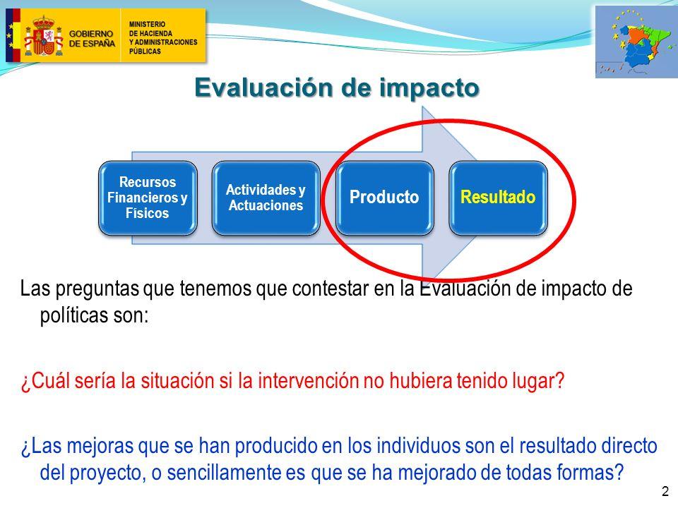 Recursos Financieros y Físicos Actividades y Actuaciones ProductoResultado 2 Las preguntas que tenemos que contestar en la Evaluación de impacto de políticas son: ¿Cuál sería la situación si la intervención no hubiera tenido lugar.