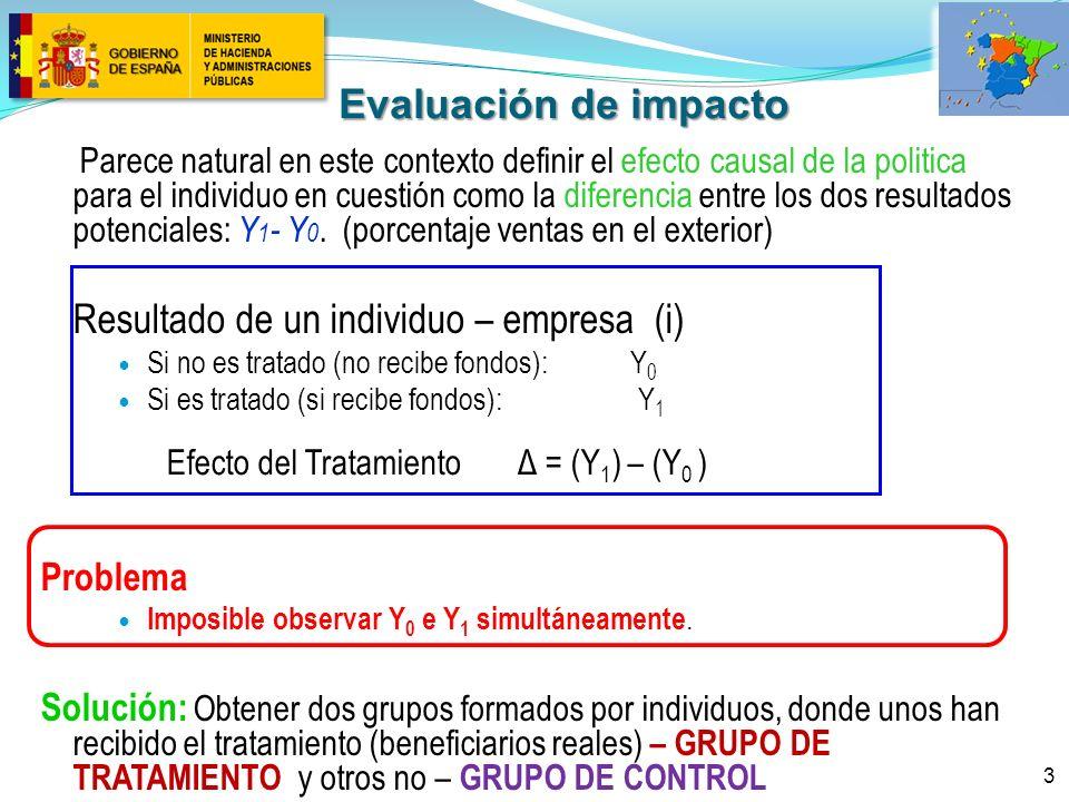 3 Parece natural en este contexto definir el efecto causal de la politica para el individuo en cuestión como la diferencia entre los dos resultados potenciales: Y 1 - Y 0.