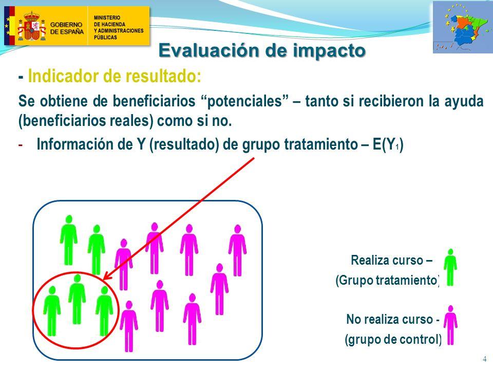 4 - Indicador de resultado: Se obtiene de beneficiarios potenciales – tanto si recibieron la ayuda (beneficiarios reales) como si no.