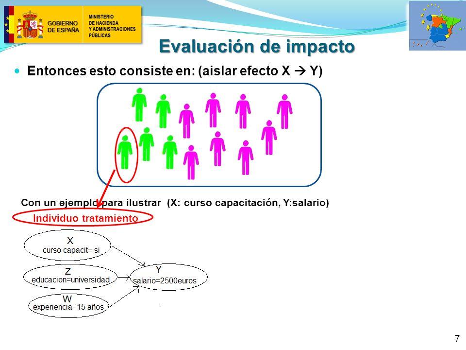7 Entonces esto consiste en: (aislar efecto X Y) Con un ejemplo para ilustrar (X: curso capacitación, Y:salario) Individuo tratamiento Evaluación de impacto