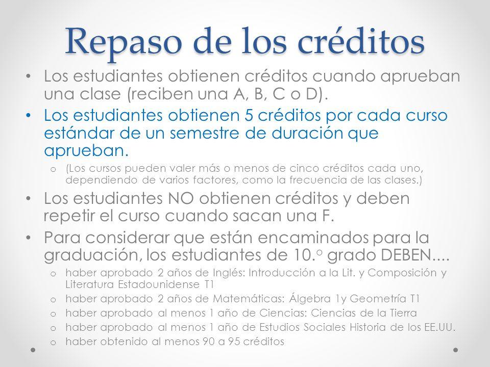 Repaso de los créditos Los estudiantes obtienen créditos cuando aprueban una clase (reciben una A, B, C o D). Los estudiantes obtienen 5 créditos por