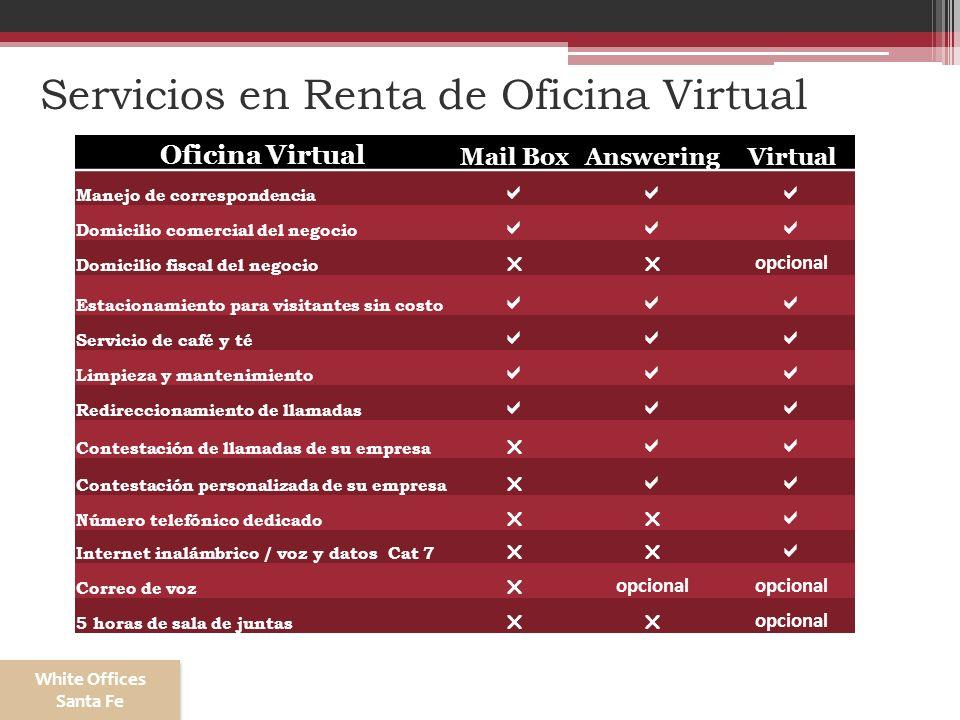 Servicios en Renta de Oficina Virtual Oficina Virtual Mail BoxAnsweringVirtual Manejo de correspondencia Domicilio comercial del negocio Domicilio fis