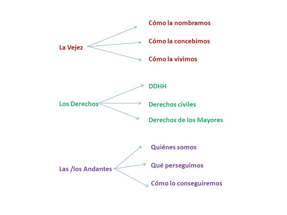 La Vejez Los Derechos Las /los Andantes Cómo la nombramos Cómo la concebimos Cómo la vivimos Derechos de los Mayores Cómo lo conseguiremos DDHH Derech